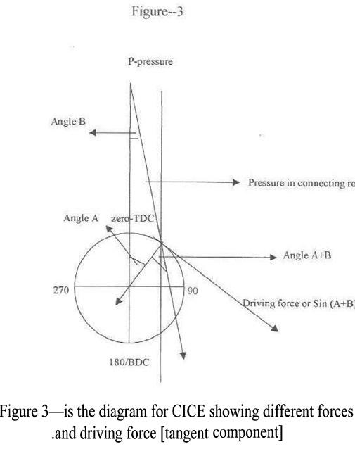 एसकेएस गौर की वो तकनीक जिसके जरिए वो एक बाइक के पेट्रोल खर्च को कई गुना बचा लेते हैं. फीगर-3